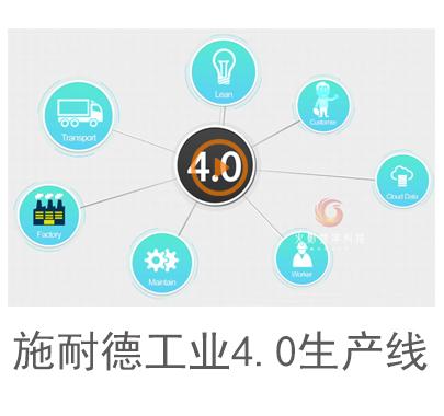 产品广告动画片施耐德工业4.0生产线